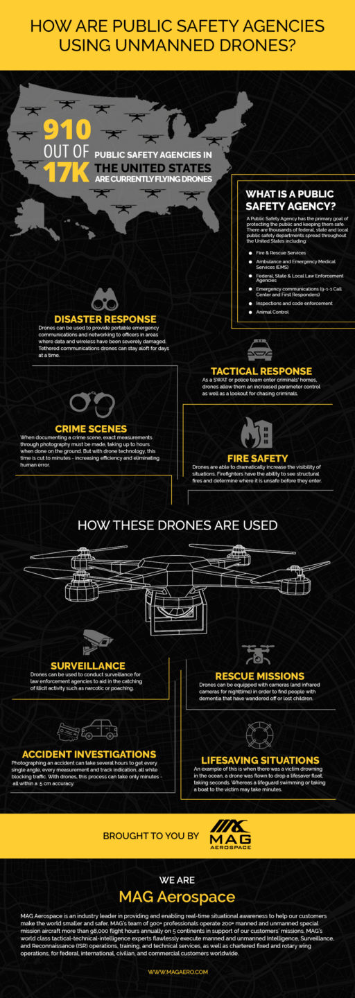 How are public safety agencies using unmanned drones?